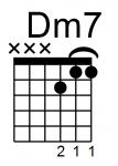 hợp âm Dm7
