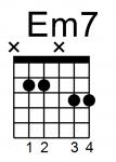 hợp âm Em7