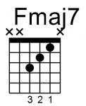hợp âm Fmaj7