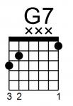 hợp âm G7