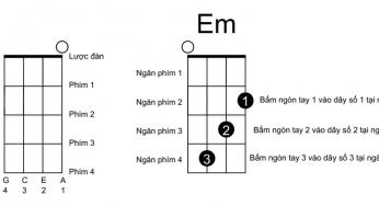 8 Phần Mềm Hỗ Trợ Học Đàn Guitar Miễn Phí Tốt Nhất